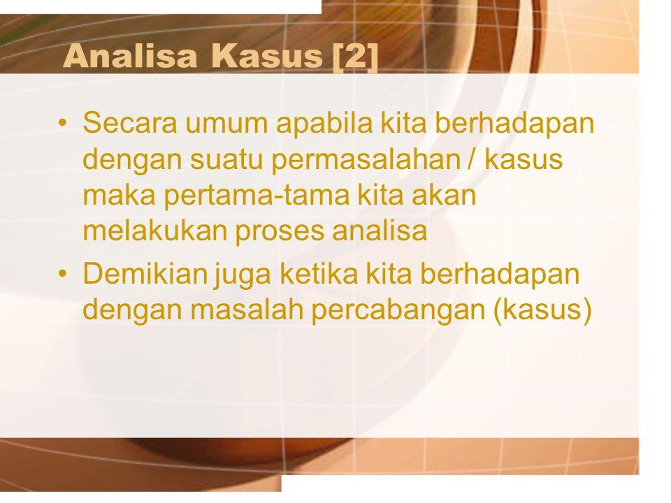 Analisa Kasus [2] Secara umum apabila kita berhadapan dengan suatu permasalahan / kasus maka pertama-tama kita akan melakukan proses analisa.